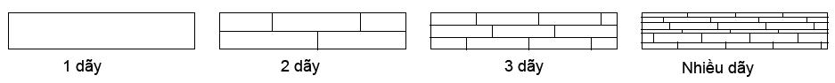 Cấu trúc bề mặt Kronotex theo vị trí sắp xếp